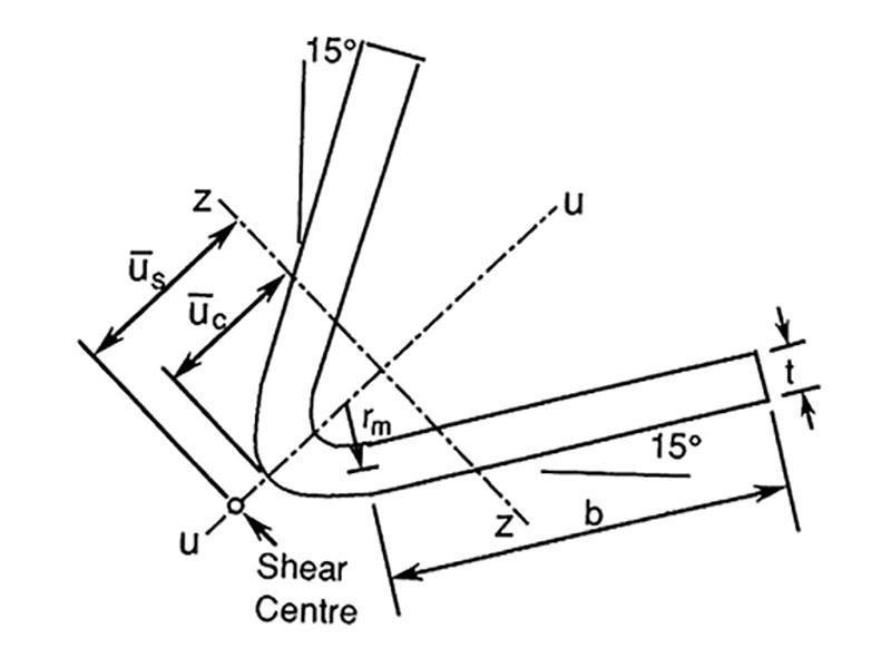 Salem Tejarat Asia - 60 Degree Angle - General Properties