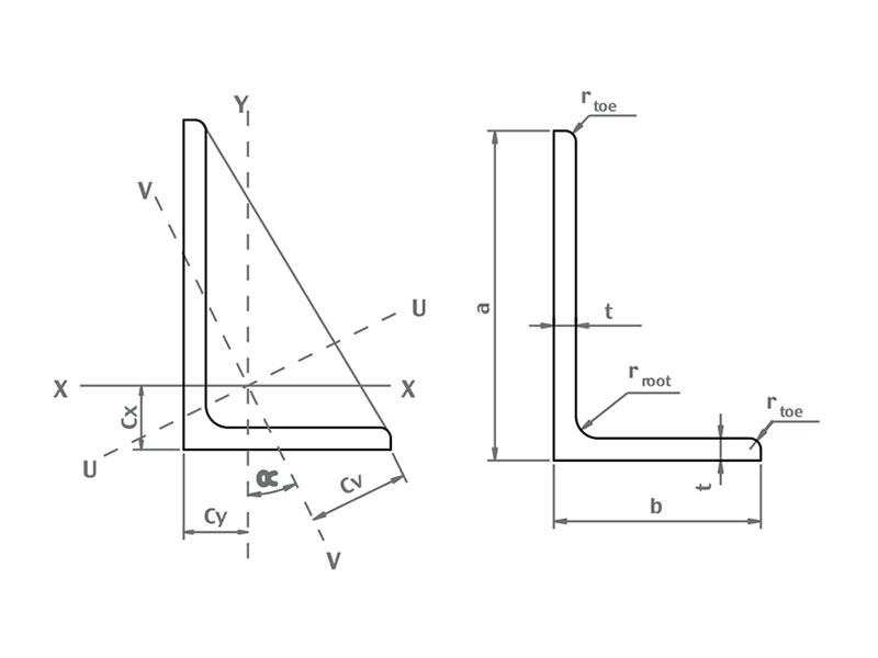 Salem Tejarat Asia - Unequal Angle - General Properties